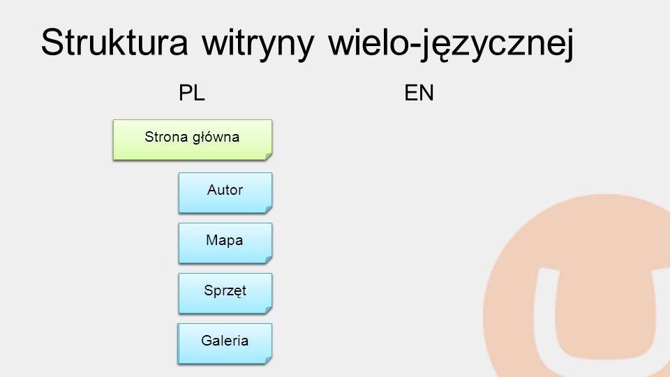 Struktura witryny wielo-języcznej