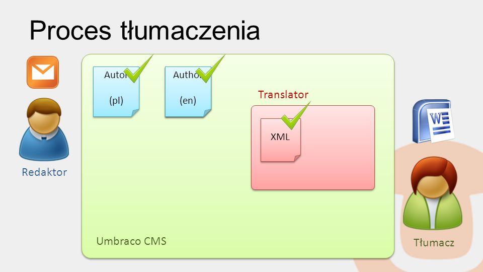 Proces tłumaczenia Translator Redaktor Umbraco CMS Tłumacz Autor (pl)
