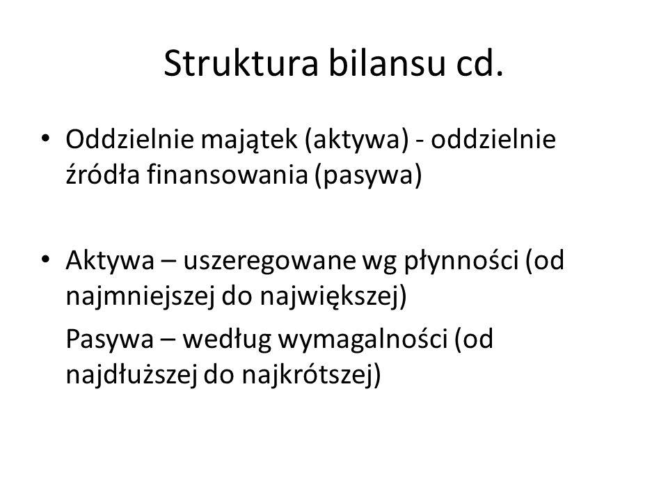 Struktura bilansu cd.Oddzielnie majątek (aktywa) - oddzielnie źródła finansowania (pasywa)