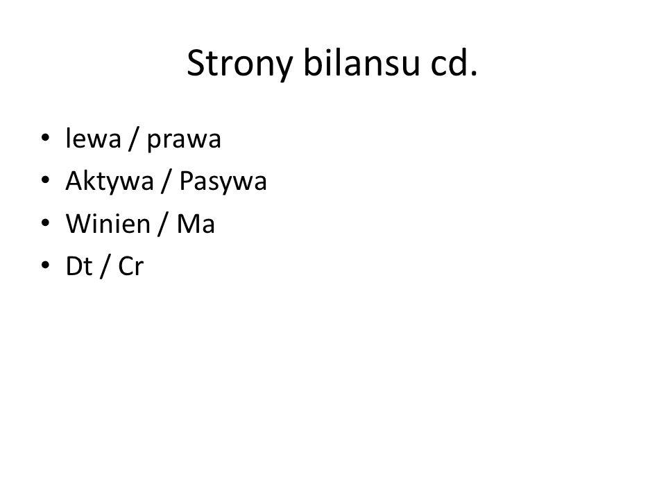 Strony bilansu cd. lewa / prawa Aktywa / Pasywa Winien / Ma Dt / Cr