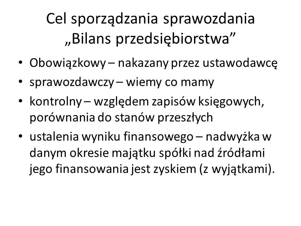 """Cel sporządzania sprawozdania """"Bilans przedsiębiorstwa"""
