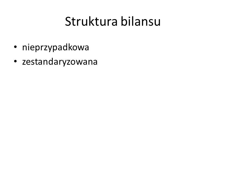 Struktura bilansu nieprzypadkowa zestandaryzowana
