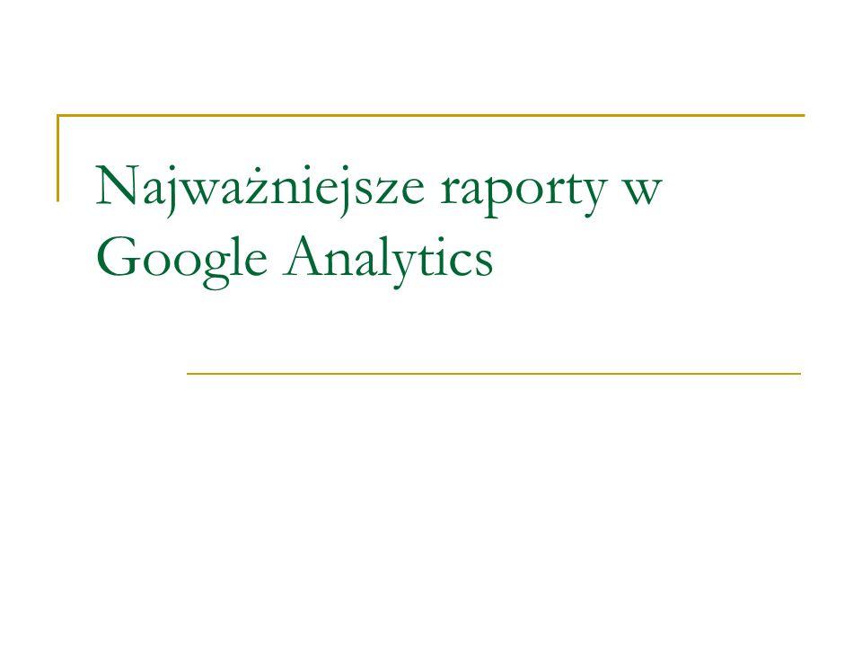 Najważniejsze raporty w Google Analytics