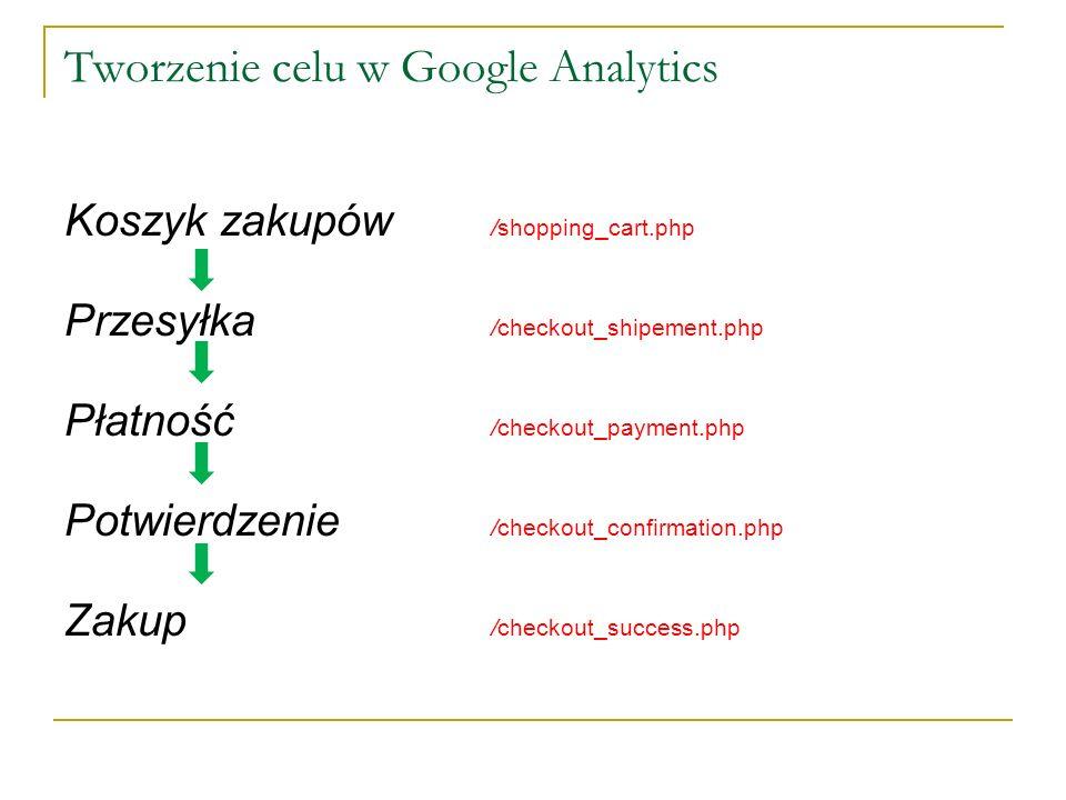 Tworzenie celu w Google Analytics