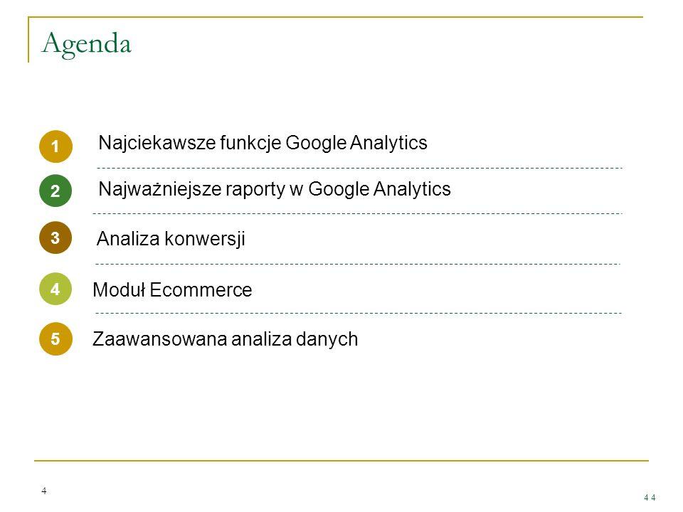 Agenda Najciekawsze funkcje Google Analytics