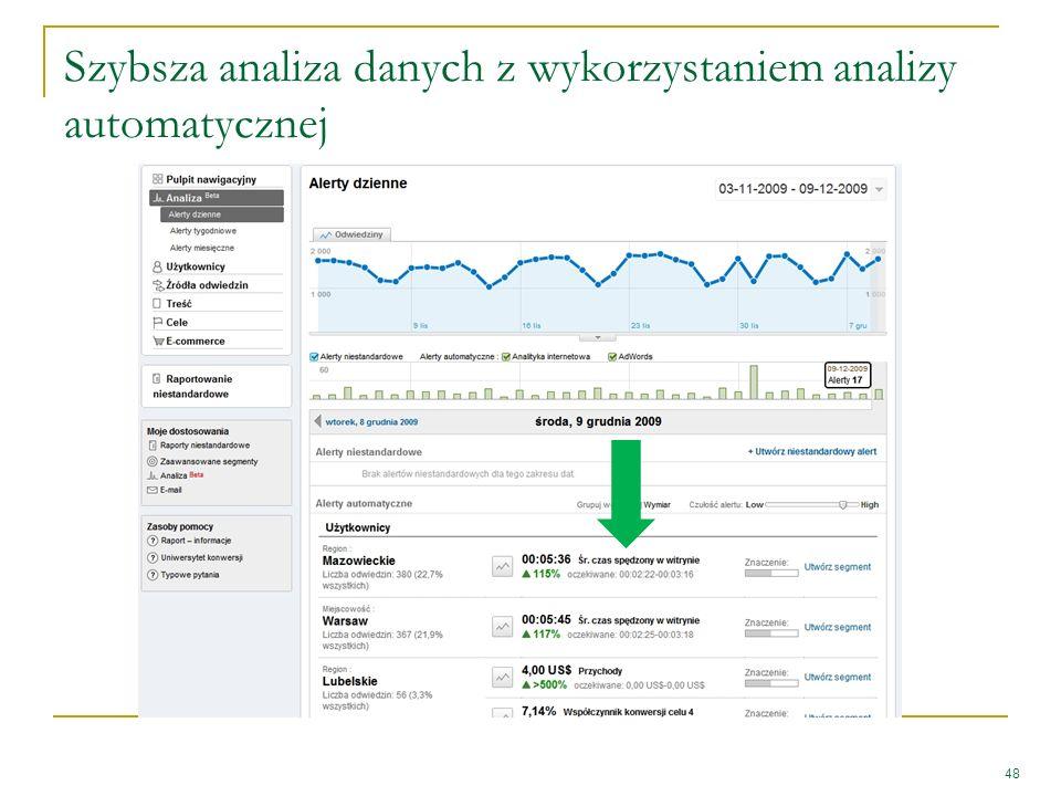 Szybsza analiza danych z wykorzystaniem analizy automatycznej