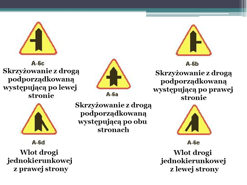 Skrzyżowanie z drogą podporządkowaną. występującą po lewej. stronie. Skrzyżowanie z drogą. podporządkowaną.