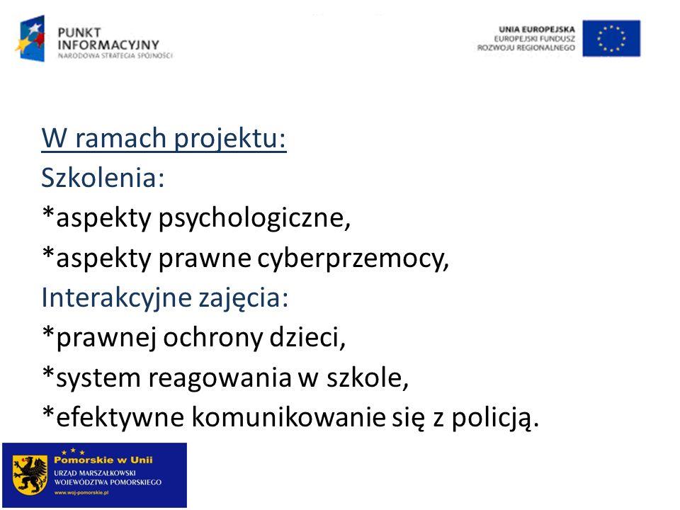 W ramach projektu: Szkolenia:. aspekty psychologiczne,