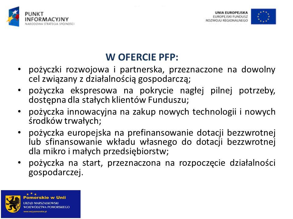 W OFERCIE PFP: pożyczki rozwojowa i partnerska, przeznaczone na dowolny cel związany z działalnością gospodarczą;