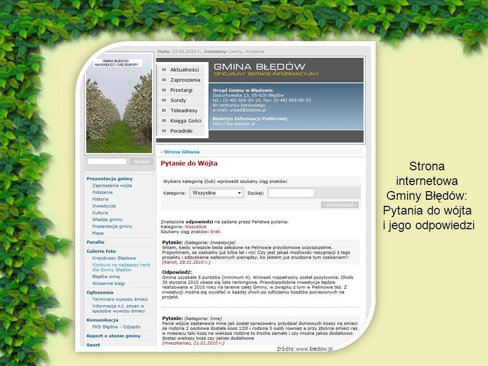 Strona internetowa Gminy Błędów: Pytania do wójta