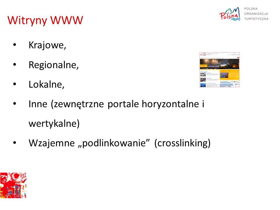 Witryny WWW Krajowe, Regionalne, Lokalne,