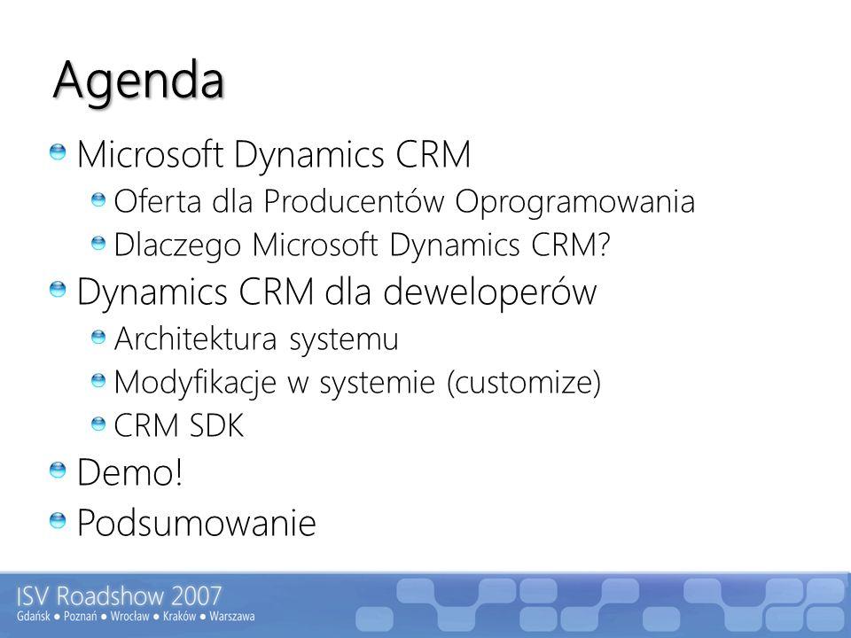 Agenda Microsoft Dynamics CRM Dynamics CRM dla deweloperów Demo!