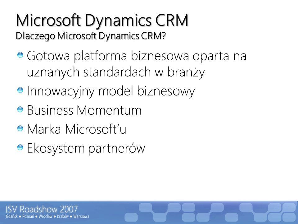 Microsoft Dynamics CRM Dlaczego Microsoft Dynamics CRM