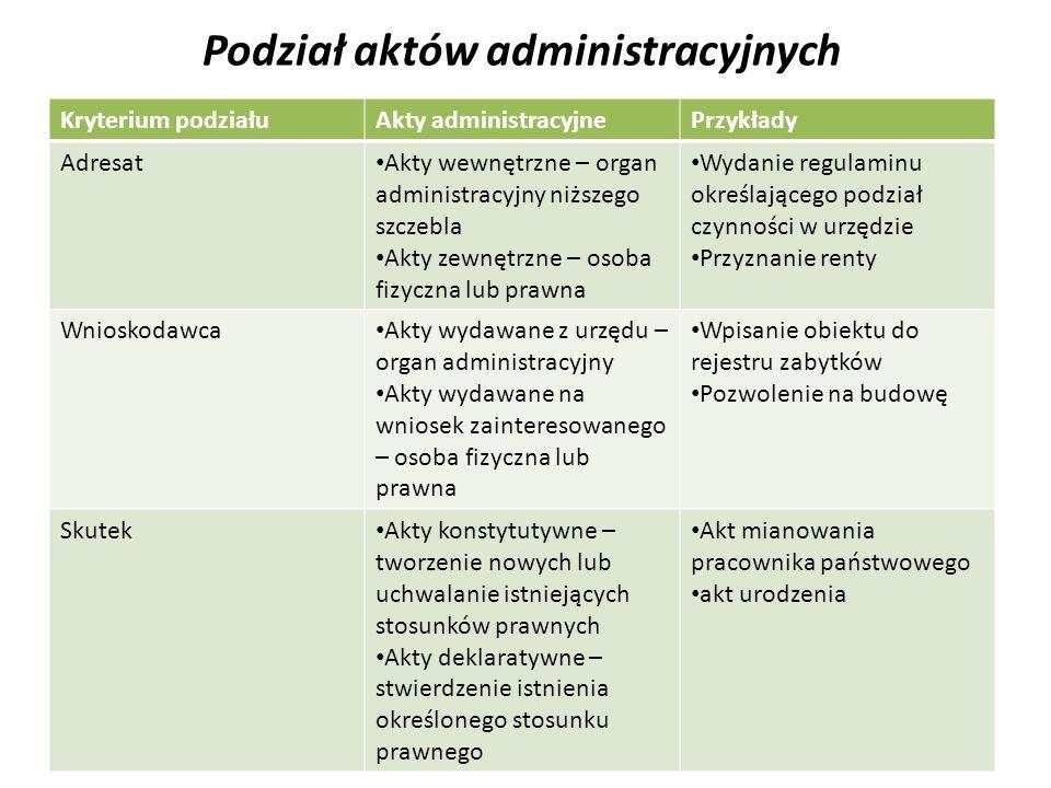 Podział aktów administracyjnych