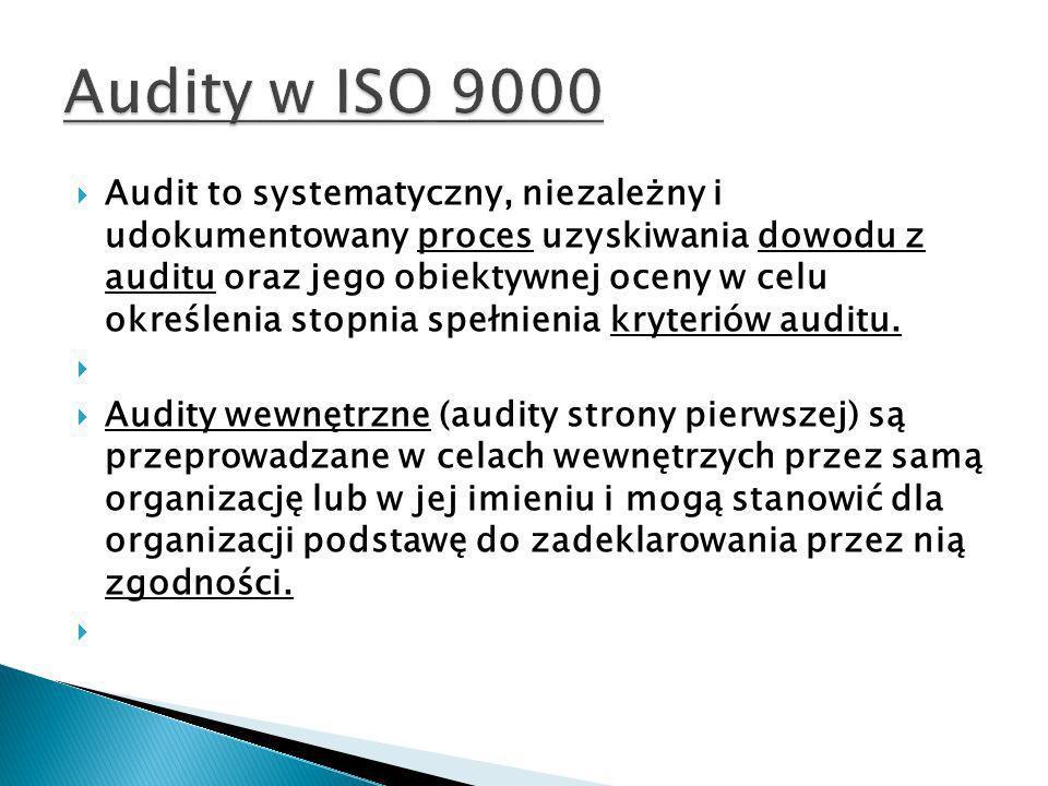 Audity w ISO 9000