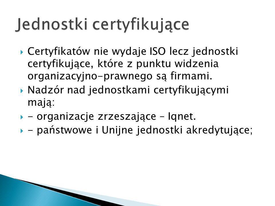 Jednostki certyfikujące