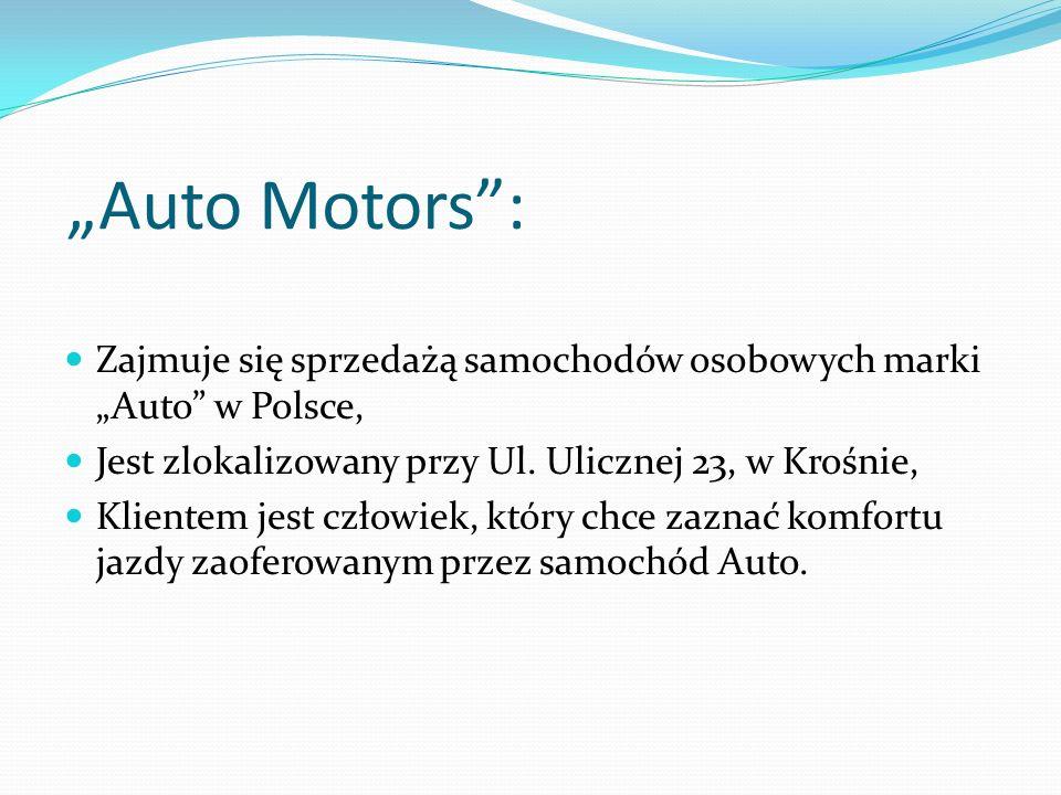 """""""Auto Motors : Zajmuje się sprzedażą samochodów osobowych marki """"Auto w Polsce, Jest zlokalizowany przy Ul. Ulicznej 23, w Krośnie,"""