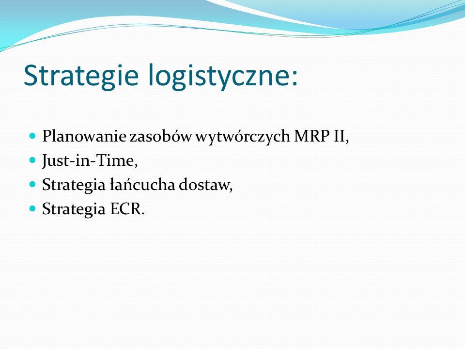 Strategie logistyczne: