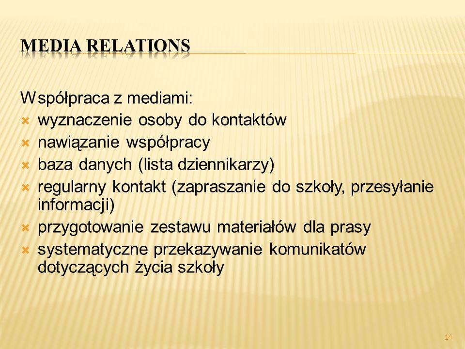 Media relations Współpraca z mediami: wyznaczenie osoby do kontaktów