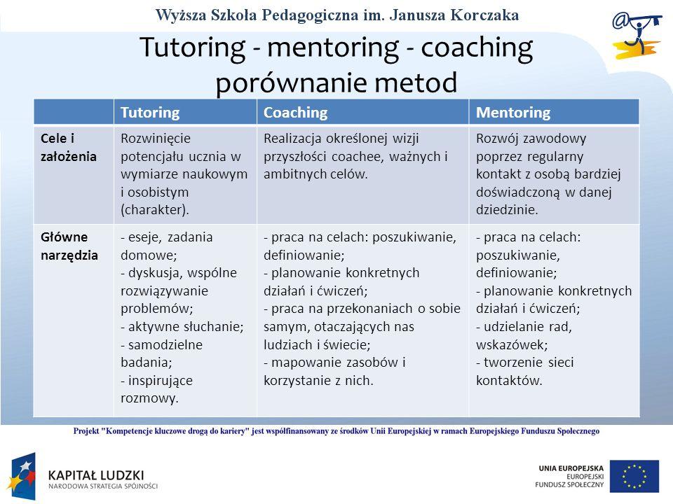 Tutoring - mentoring - coaching porównanie metod