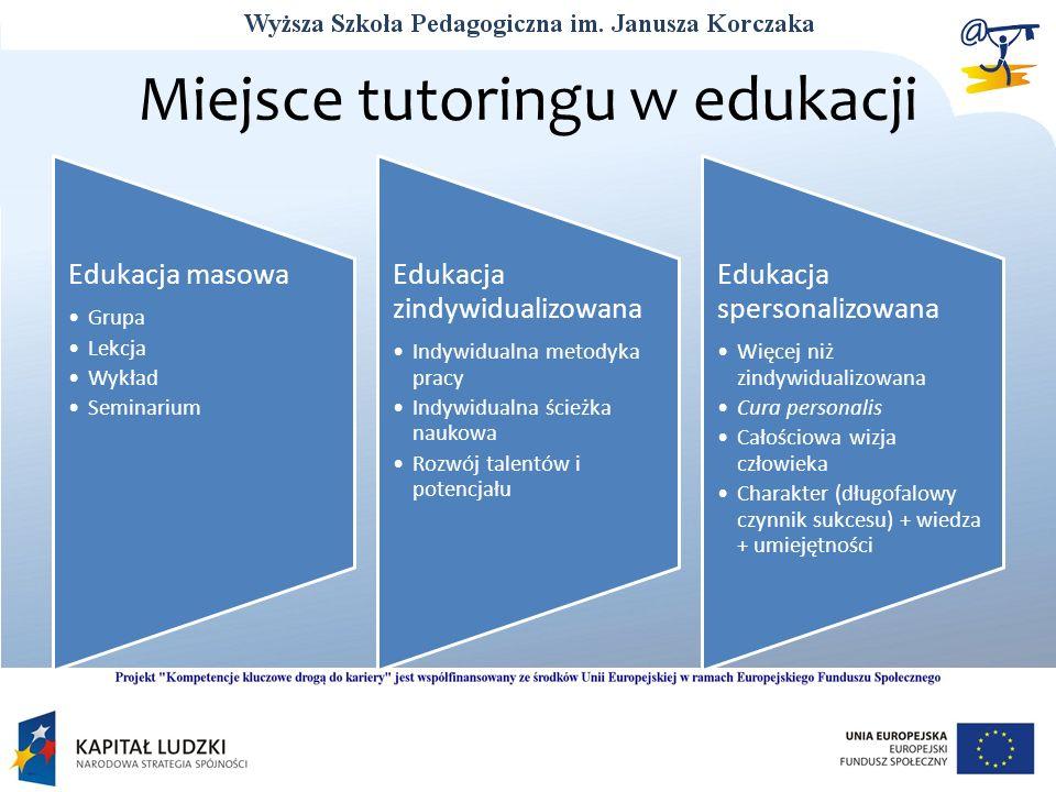 Miejsce tutoringu w edukacji