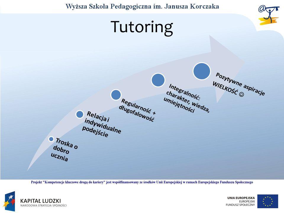 Tutoring Relacja i indywidualne podejście Troska o dobro ucznia