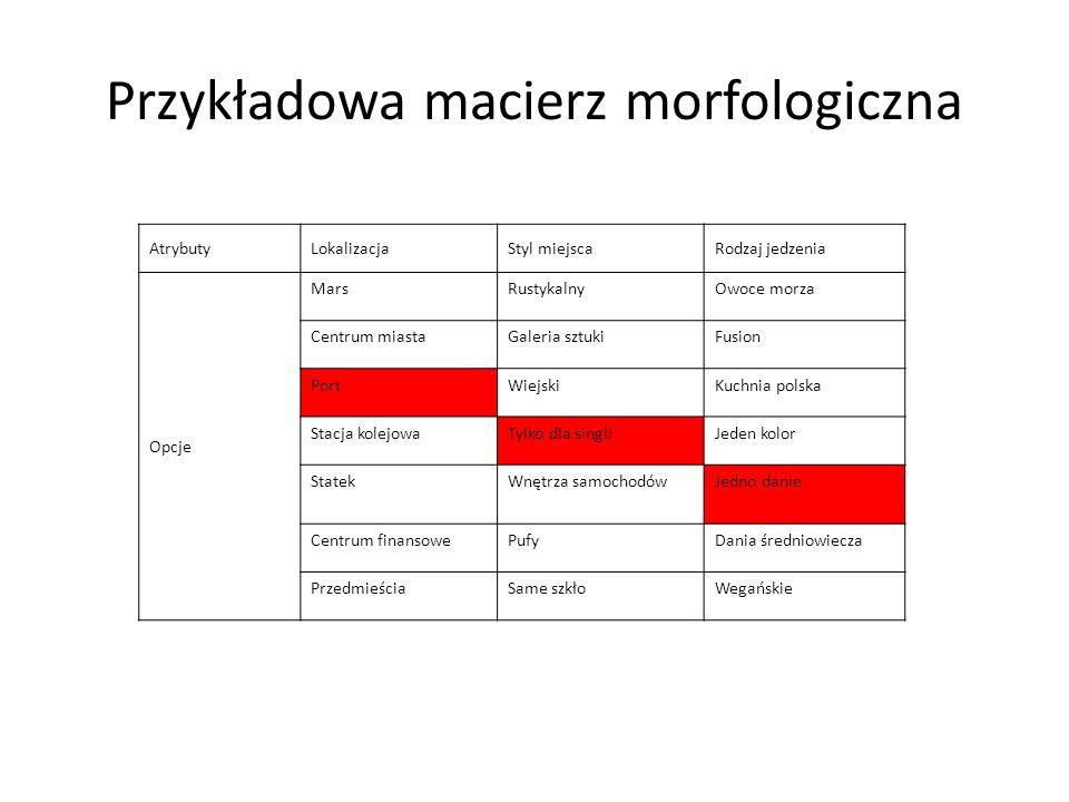 Przykładowa macierz morfologiczna