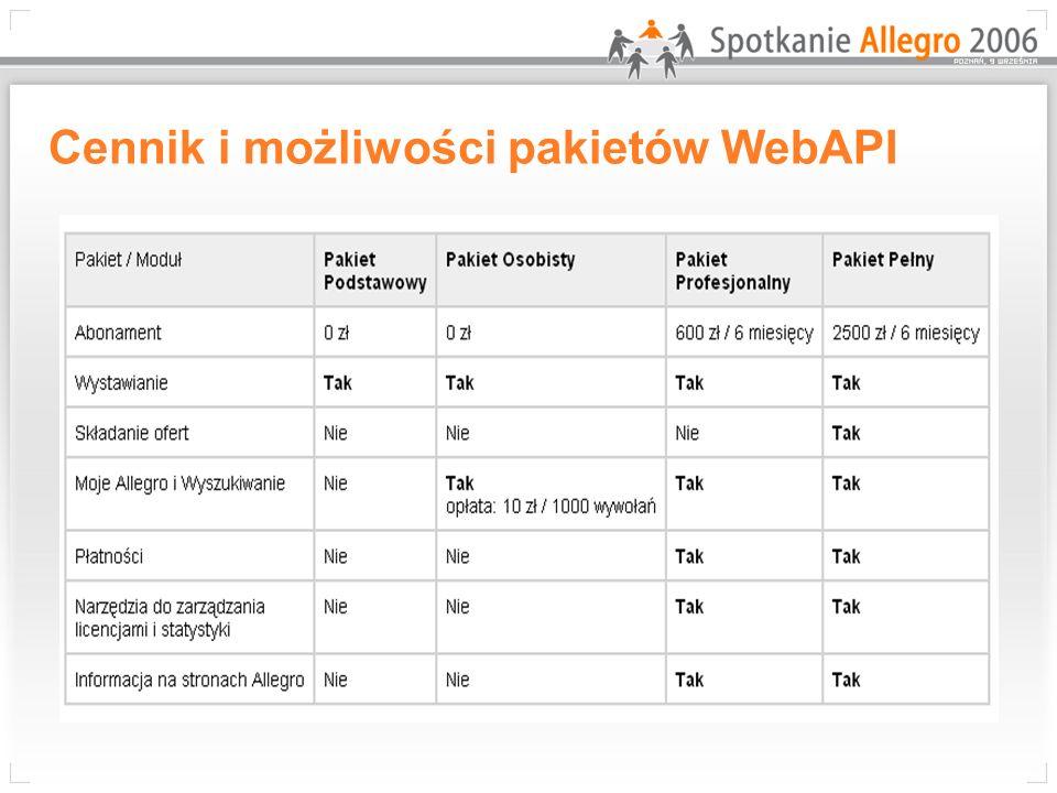 Cennik i możliwości pakietów WebAPI