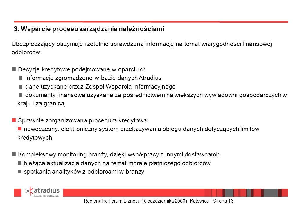 3. Wsparcie procesu zarządzania należnościami