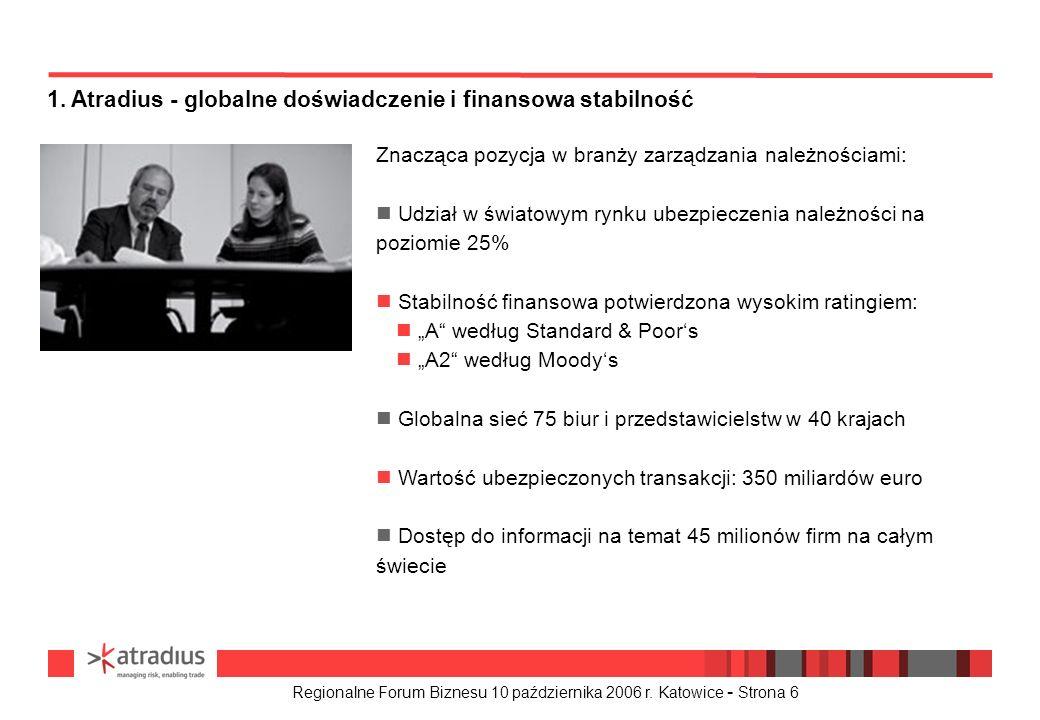 1. Atradius - globalne doświadczenie i finansowa stabilność