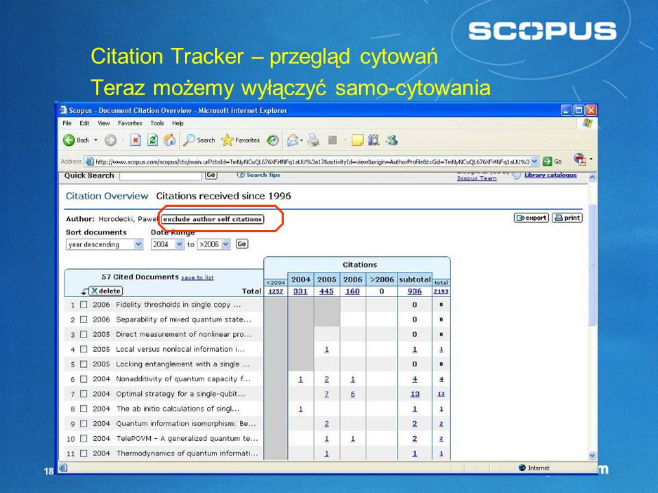Citation Tracker – przegląd cytowań