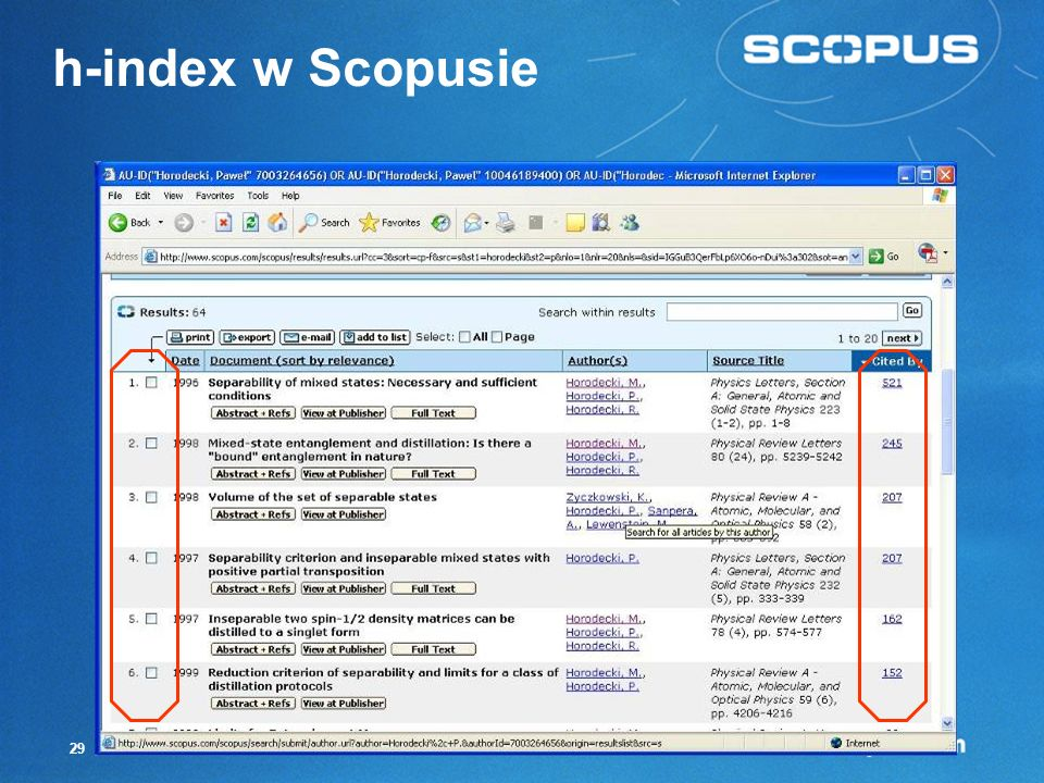 h-index w Scopusie