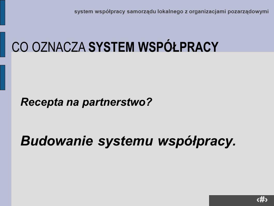 system współpracy samorządu lokalnego z organizacjami pozarządowymi