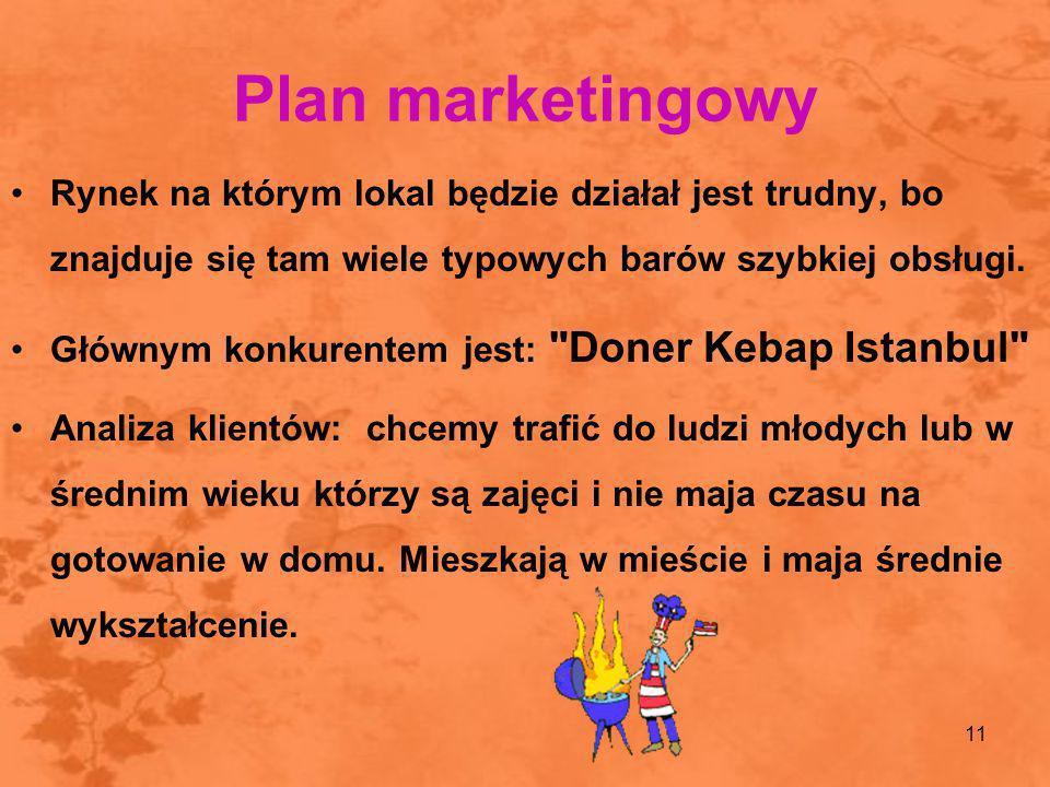 Plan marketingowy Rynek na którym lokal będzie działał jest trudny, bo znajduje się tam wiele typowych barów szybkiej obsługi.