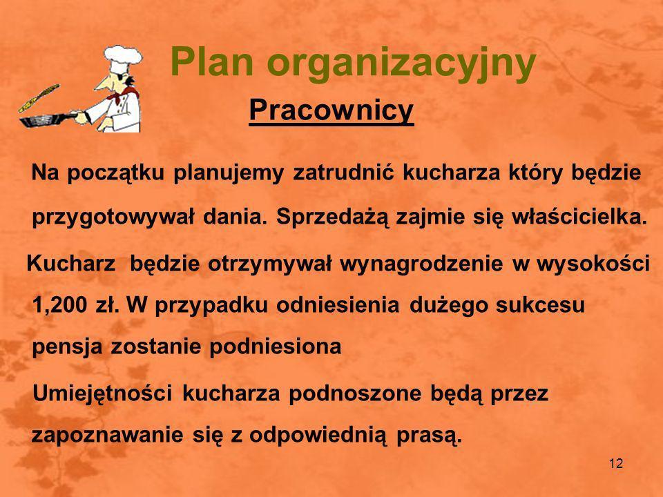 Plan organizacyjny Pracownicy