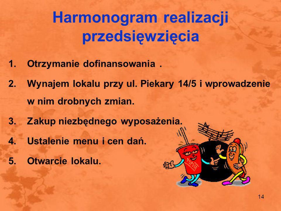 Harmonogram realizacji przedsięwzięcia
