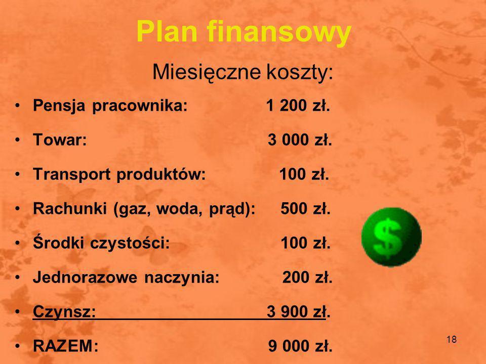 Plan finansowy Miesięczne koszty: Pensja pracownika: 1 200 zł.