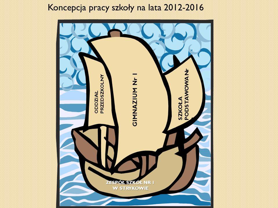 Koncepcja pracy szkoły na lata 2012-2016