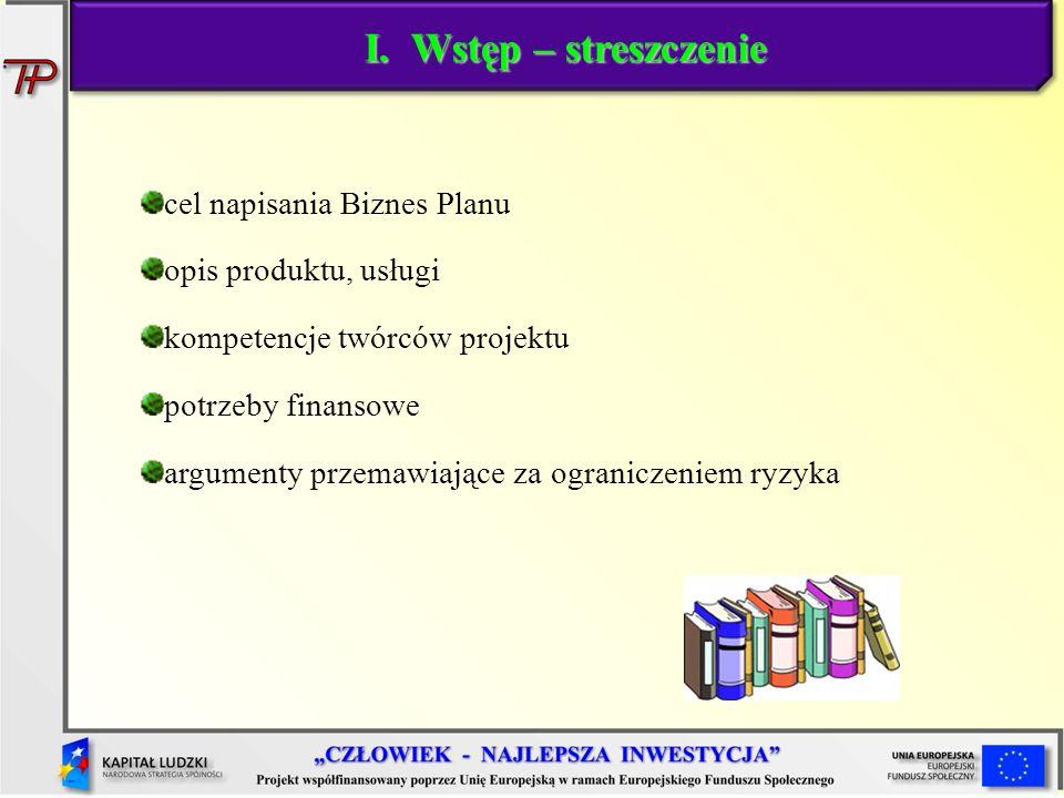 I. Wstęp – streszczenie cel napisania Biznes Planu