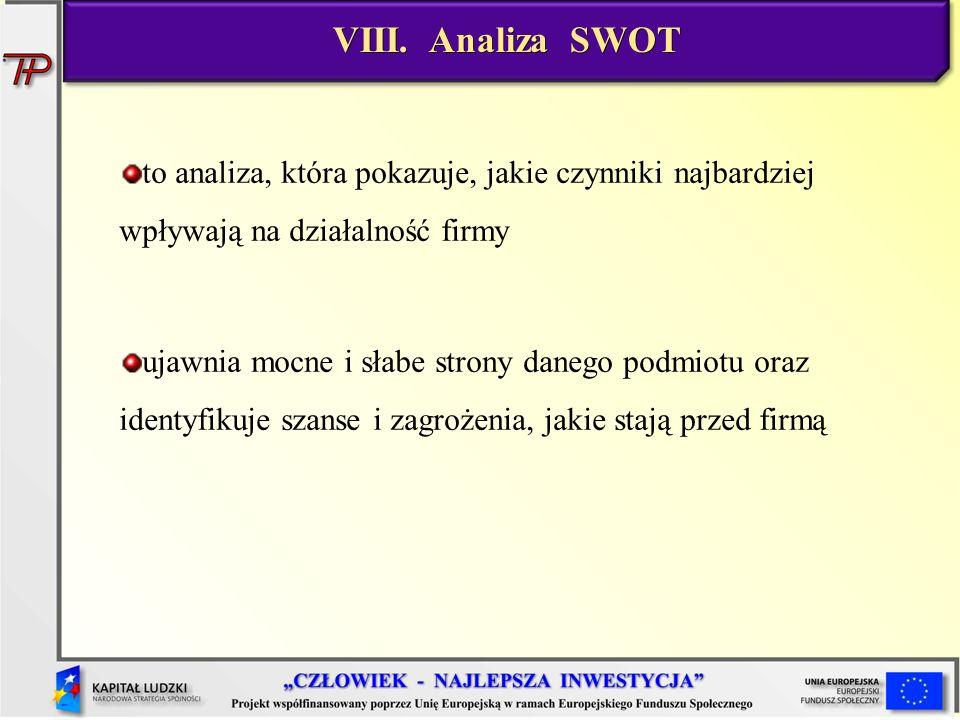 VIII. Analiza SWOT to analiza, która pokazuje, jakie czynniki najbardziej wpływają na działalność firmy.