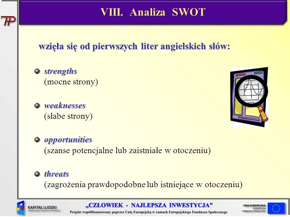 VIII. Analiza SWOT wzięła się od pierwszych liter angielskich słów: