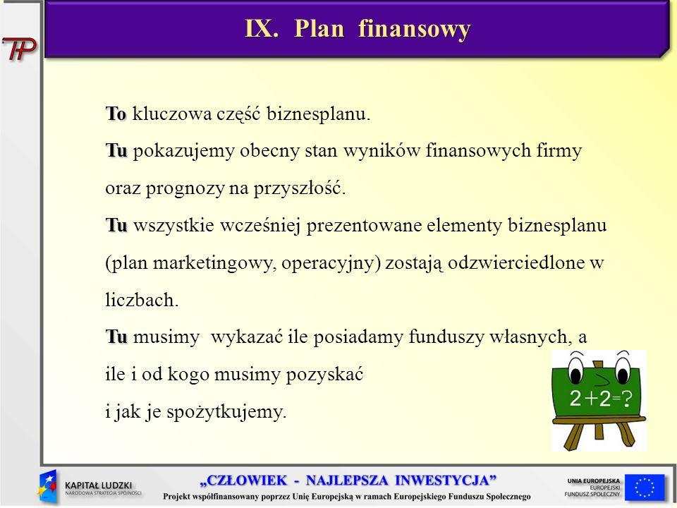 IX. Plan finansowy