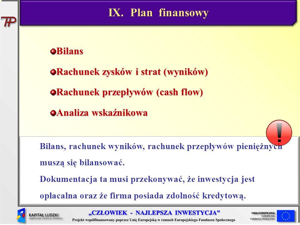 IX. Plan finansowy Bilans Rachunek zysków i strat (wyników)