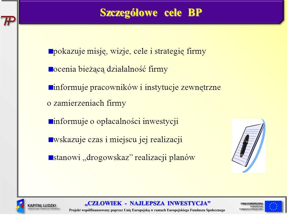 Szczegółowe cele BP pokazuje misję, wizje, cele i strategię firmy