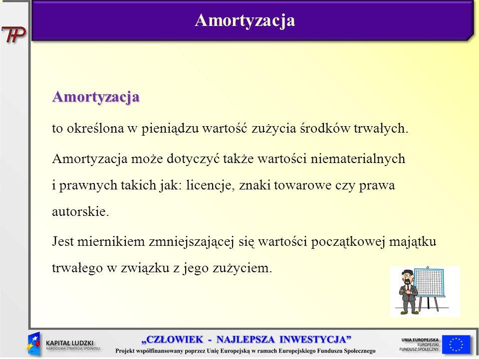 Amortyzacja Amortyzacja