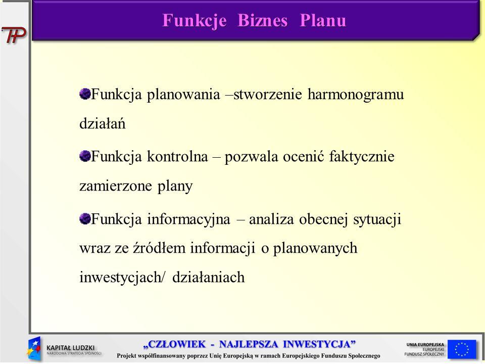 Funkcje Biznes Planu Funkcja planowania –stworzenie harmonogramu działań. Funkcja kontrolna – pozwala ocenić faktycznie zamierzone plany.