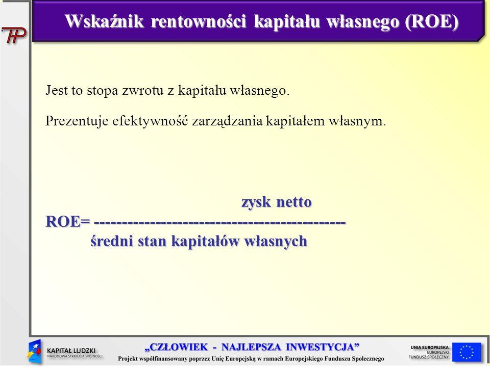 Wskaźnik rentowności kapitału własnego (ROE)