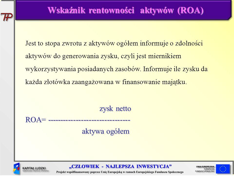 Wskaźnik rentowności aktywów (ROA)