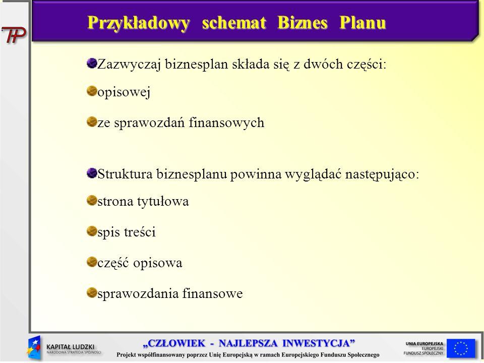 Przykładowy schemat Biznes Planu