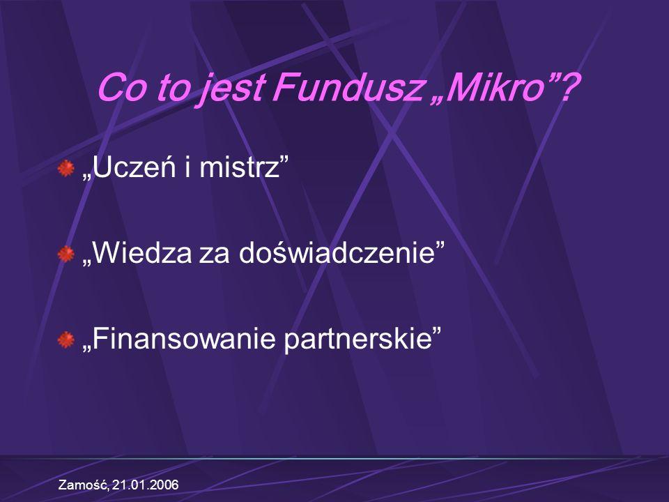 """Co to jest Fundusz """"Mikro"""